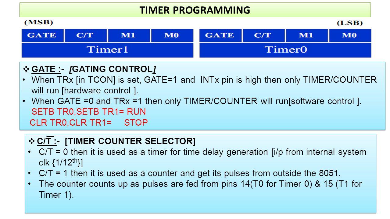 TIMER PROGRAMMING GATE :- [GATING CONTROL]